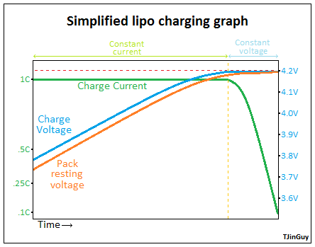 charge_graph